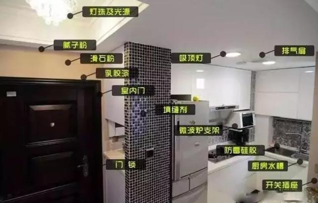 厨房装修设备清单