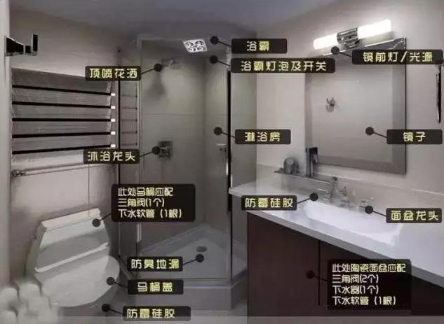 卫生间装修设备五金清单